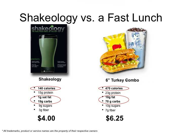 Shakeology the healthiest meal of the day for Lean cuisine vs fast food