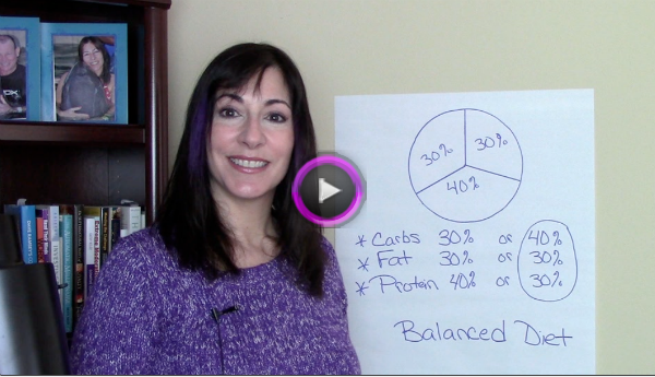 GoFitCoach.tv Episode #27: The Balanced Diet 40/30/30
