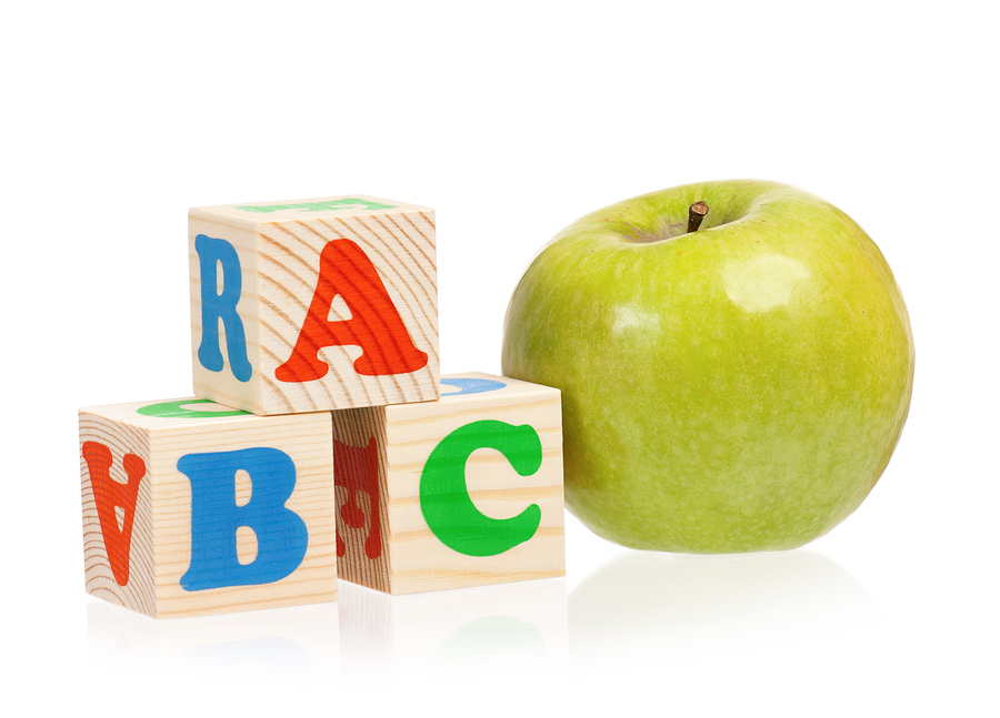 The ABCs of Macros